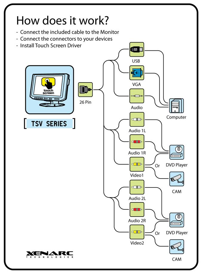 buy 8 quot touchscreen led lcd monitor w vga amp av inputs