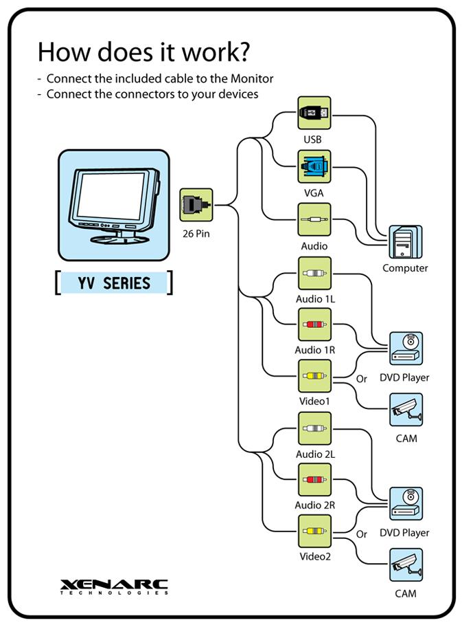 Buy 8 led lcd monitor w vga av inputs 800yv xenarc direct 8 led lcd monitor w vga av inputs publicscrutiny Gallery